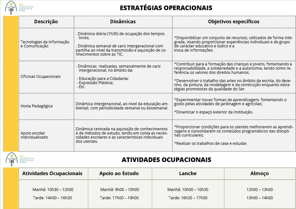 Dinamica Ocupacional ATL_2016